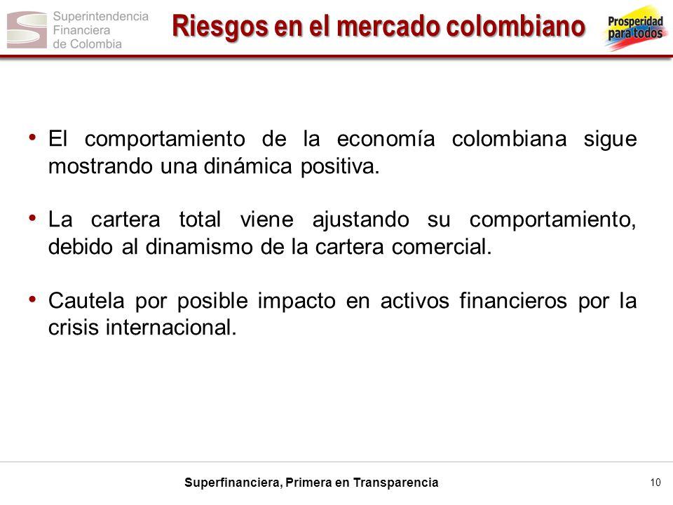 Superfinanciera, Primera en Transparencia 10 El comportamiento de la economía colombiana sigue mostrando una dinámica positiva. La cartera total viene