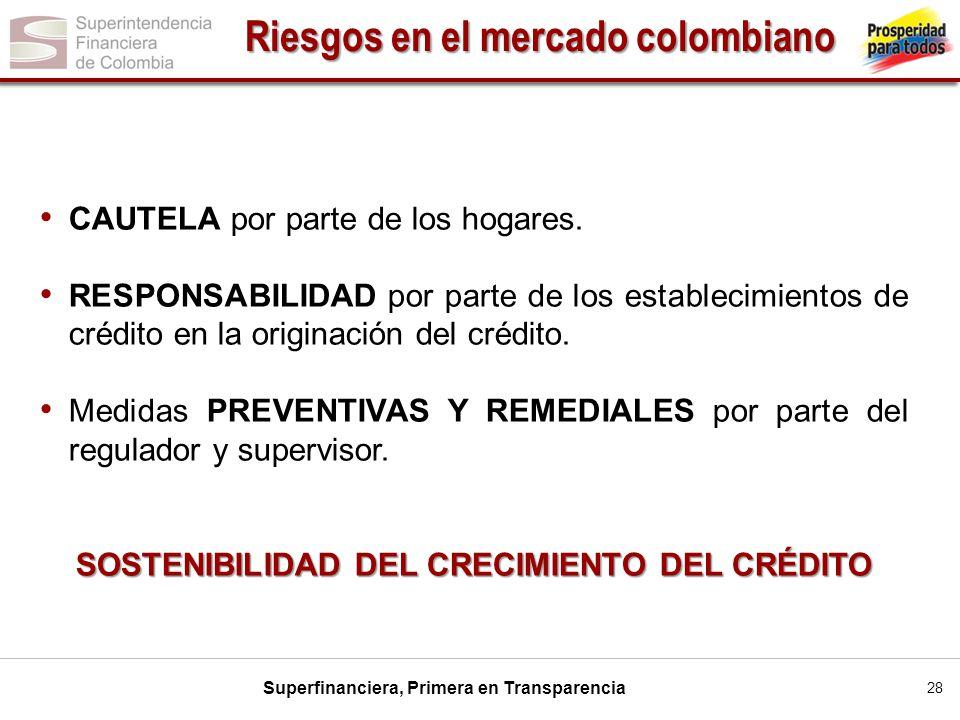 Superfinanciera, Primera en Transparencia 28 CAUTELA por parte de los hogares. RESPONSABILIDAD por parte de los establecimientos de crédito en la orig