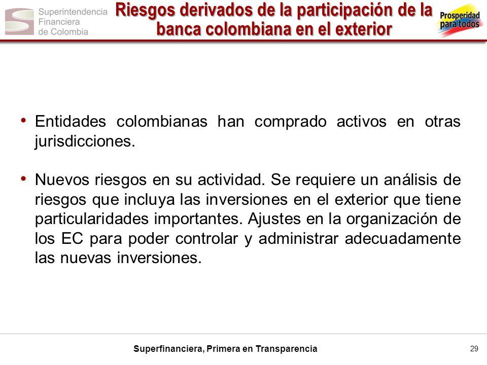 Superfinanciera, Primera en Transparencia 29 Entidades colombianas han comprado activos en otras jurisdicciones. Nuevos riesgos en su actividad. Se re