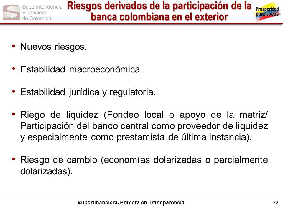 Superfinanciera, Primera en Transparencia 30 Nuevos riesgos. Estabilidad macroeconómica. Estabilidad jurídica y regulatoria. Riego de liquidez (Fondeo