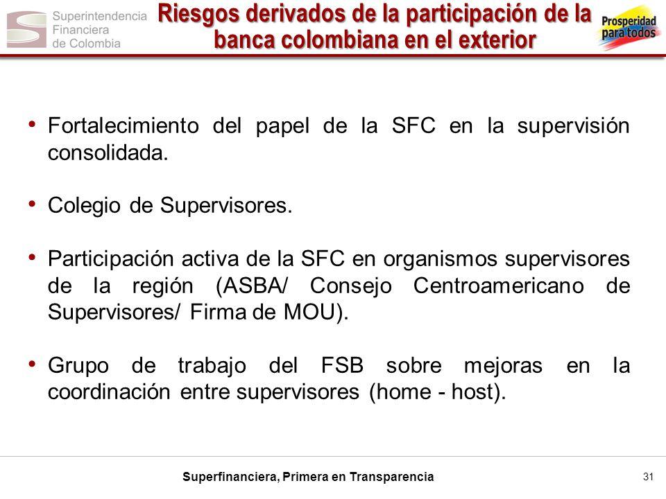 Superfinanciera, Primera en Transparencia 31 Fortalecimiento del papel de la SFC en la supervisión consolidada. Colegio de Supervisores. Participación