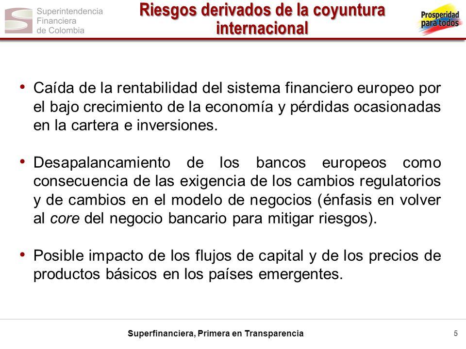 Superfinanciera, Primera en Transparencia 5 Caída de la rentabilidad del sistema financiero europeo por el bajo crecimiento de la economía y pérdidas