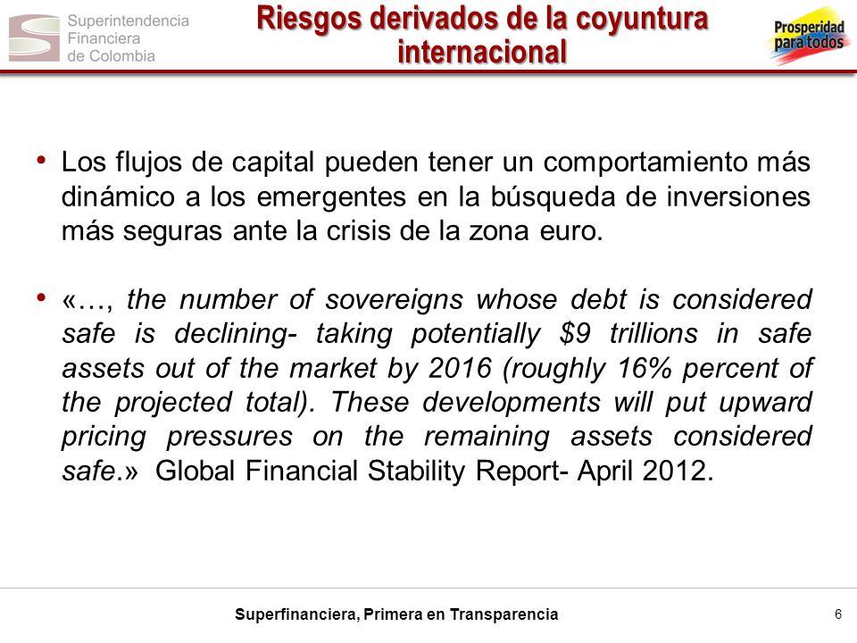 Superfinanciera, Primera en Transparencia 6 Los flujos de capital pueden tener un comportamiento más dinámico a los emergentes en la búsqueda de inver