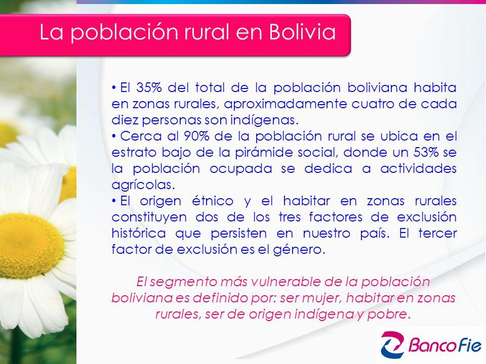 El 35% del total de la población boliviana habita en zonas rurales, aproximadamente cuatro de cada diez personas son indígenas. Cerca al 90% de la pob