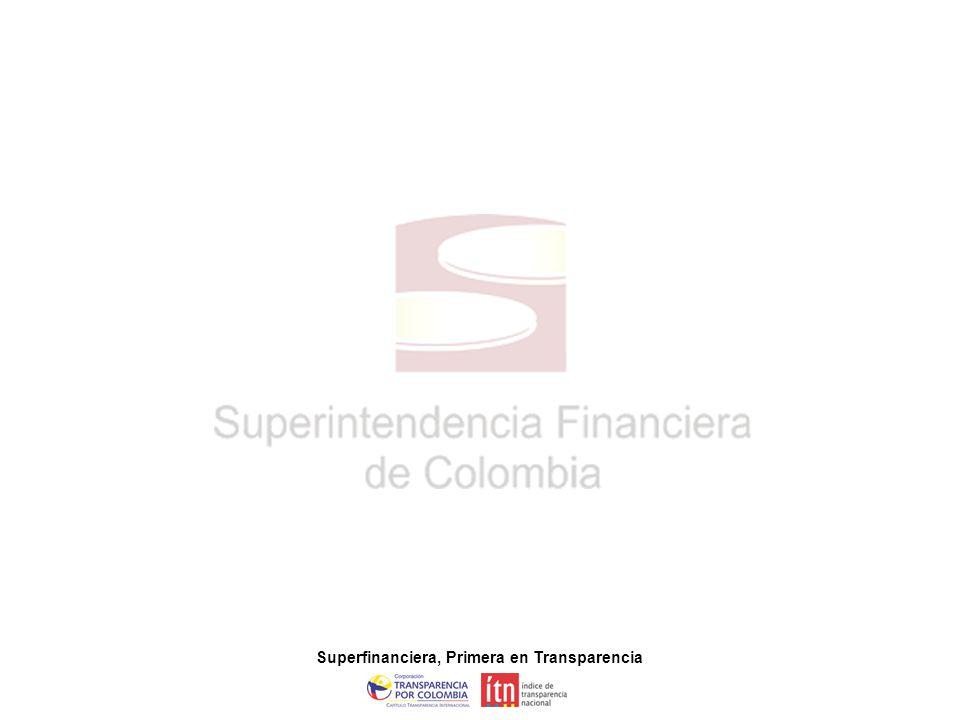 Superfinanciera, Primera en Transparencia 22 Reportes al supervisor Las aseguradoras remiten de manera periódica a la SFC información relativa, entre otros a: Reservas: Riesgos en Curso Matemática Siniestros Avisados Siniestros Pendientes no Avisados (IBNR) Inversiones que respaldan las reservas técnicas Composición y valoración del portafolio de inversiones Valor en Riesgo (seguros generales) Derivados Evaluación de riesgo de tasa de interés, acciones, carteras colectivas, tasa de cambio Pólizas expedidas Siniestros pagados Resultado técnico y estadístico Estadísticas de quejas y reclamaciones de los asegurados Revelación de información y transparencia