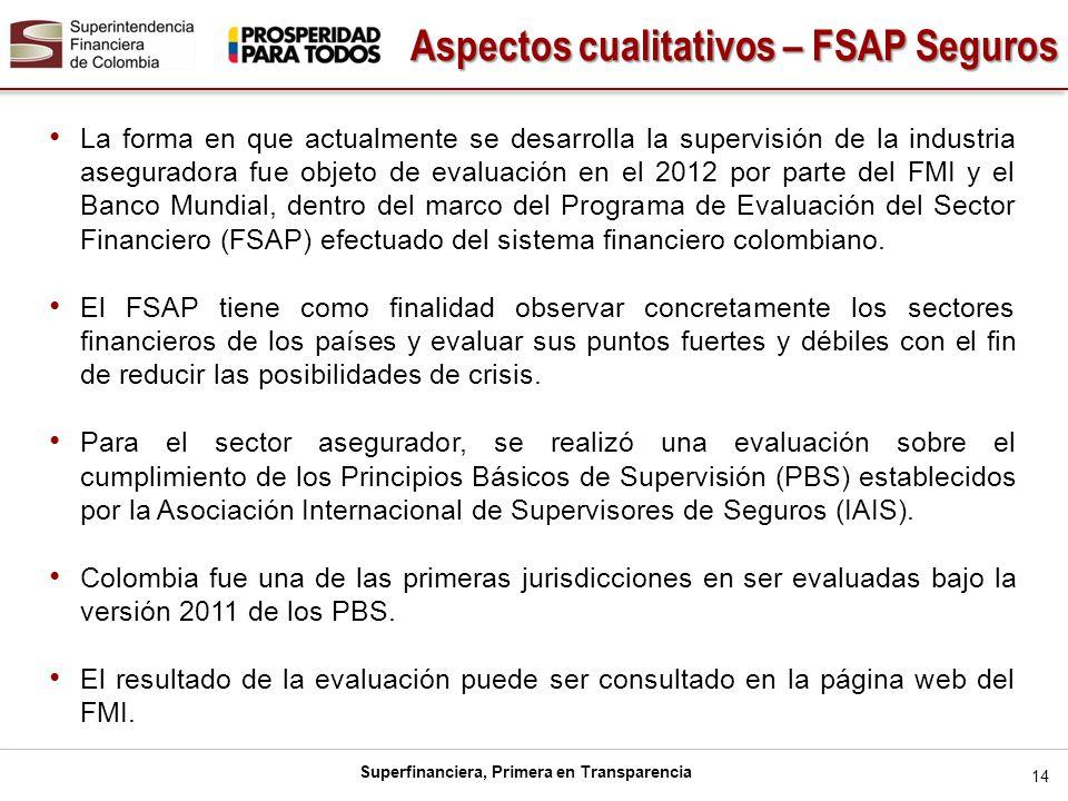 Superfinanciera, Primera en Transparencia 14 La forma en que actualmente se desarrolla la supervisión de la industria aseguradora fue objeto de evalua