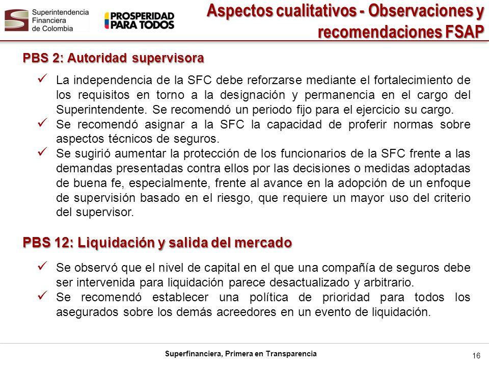 Superfinanciera, Primera en Transparencia 16 PBS 2: Autoridad supervisora La independencia de la SFC debe reforzarse mediante el fortalecimiento de lo