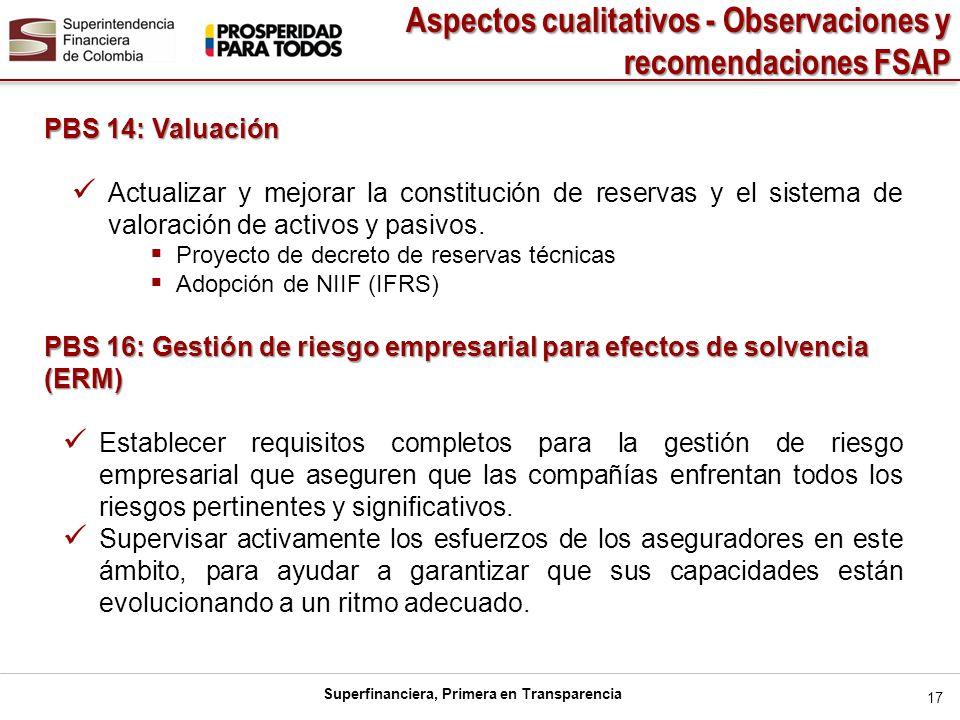 Superfinanciera, Primera en Transparencia 17 PBS 14: Valuación Actualizar y mejorar la constitución de reservas y el sistema de valoración de activos