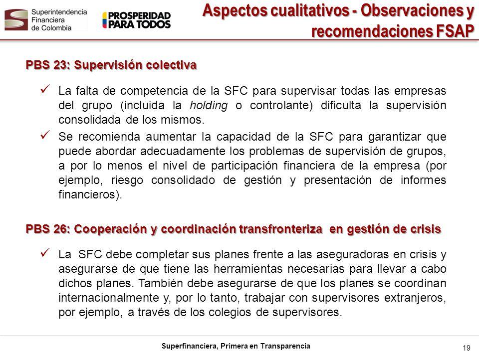 Superfinanciera, Primera en Transparencia 19 PBS 23: Supervisión colectiva La falta de competencia de la SFC para supervisar todas las empresas del gr
