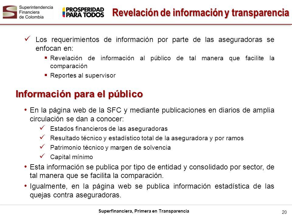 Superfinanciera, Primera en Transparencia 20 Los requerimientos de información por parte de las aseguradoras se enfocan en: Revelación de información