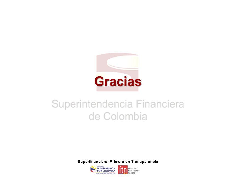 Superfinanciera, Primera en Transparencia Gracias