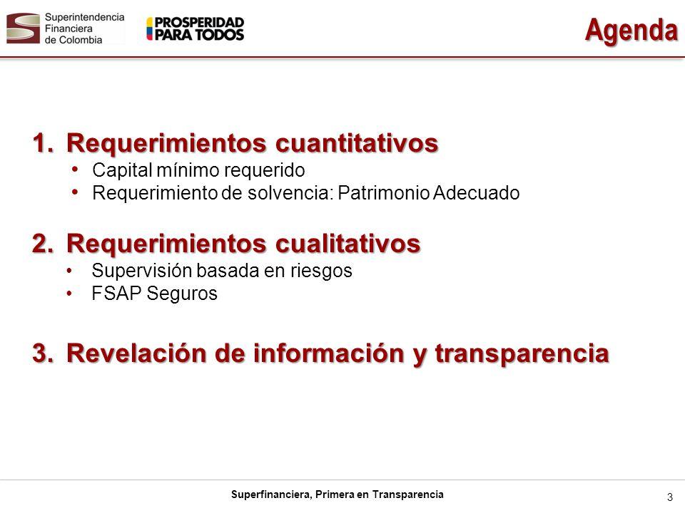 Superfinanciera, Primera en Transparencia 3 1.Requerimientos cuantitativos Capital mínimo requerido Requerimiento de solvencia: Patrimonio Adecuado 2.