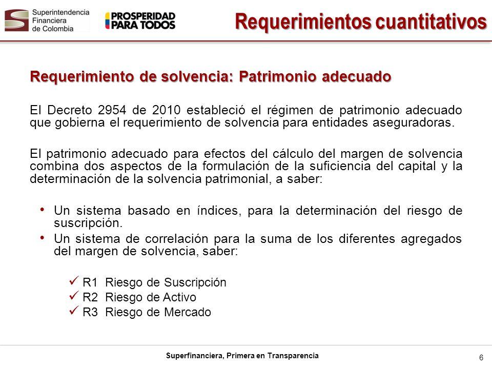 Superfinanciera, Primera en Transparencia 6 Requerimiento de solvencia: Patrimonio adecuado El Decreto 2954 de 2010 estableció el régimen de patrimoni