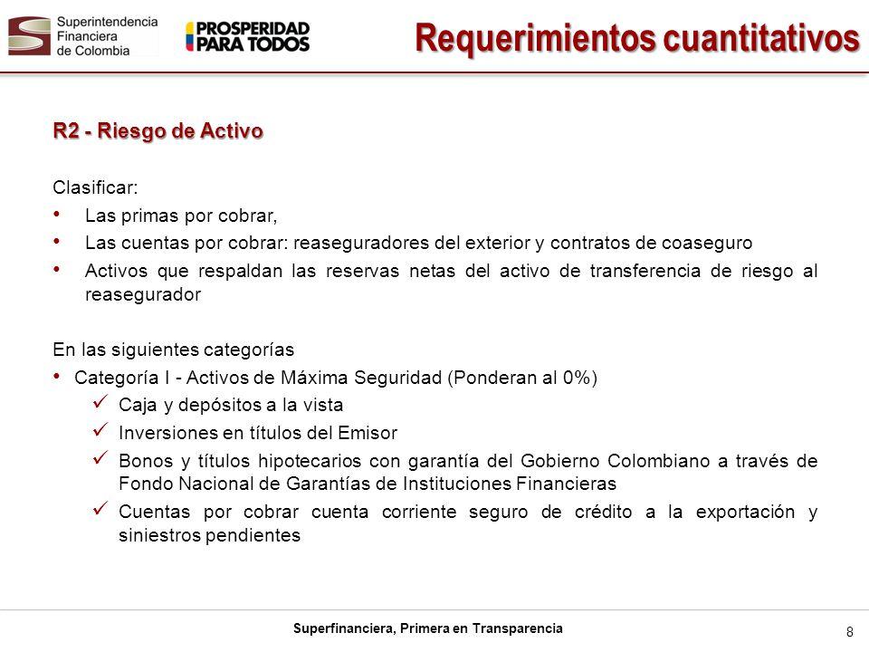 Superfinanciera, Primera en Transparencia 9 R2 - Riesgo de Activo (cont.) Categoría II- Activos de Alta Seguridad (Ponderan al 1,5%) Depósito a término en establecimientos de crédito supervisados por al SFC Depósitos a la vista en bancos del exterior (con calificación grado de inversión).