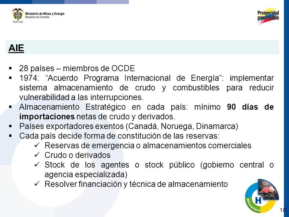 28 países – miembros de OCDE 1974: Acuerdo Programa Internacional de Energía: implementar sistema almacenamiento de crudo y combustibles para reducir