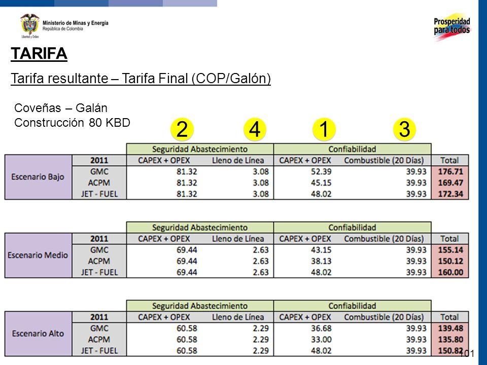 101 TARIFA Tarifa resultante – Tarifa Final (COP/Galón) 1 1 2 2 3 3 4 4 Coveñas – Galán Construcción 80 KBD