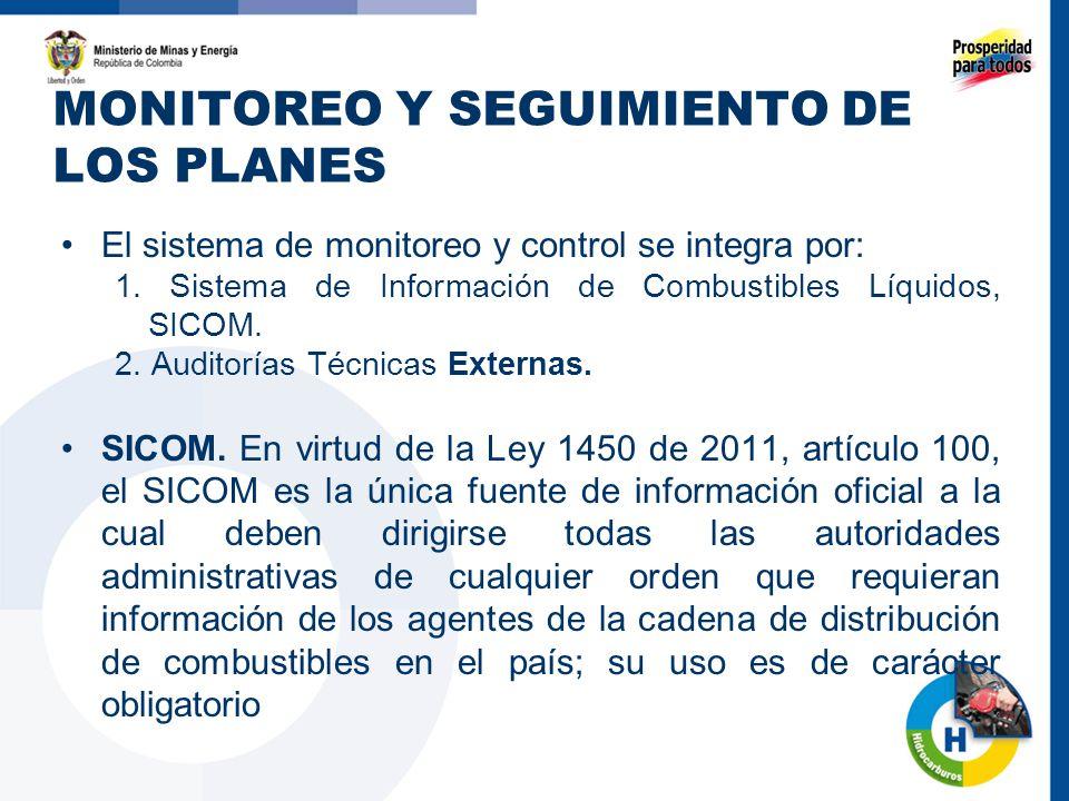 MONITOREO Y SEGUIMIENTO DE LOS PLANES El sistema de monitoreo y control se integra por: 1. Sistema de Información de Combustibles Líquidos, SICOM. 2.