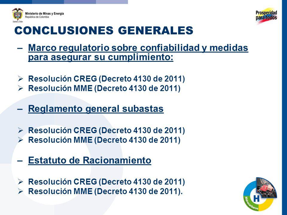 CONCLUSIONES GENERALES –Marco regulatorio sobre confiabilidad y medidas para asegurar su cumplimiento: Resolución CREG (Decreto 4130 de 2011) Resolución MME (Decreto 4130 de 2011) –Reglamento general subastas Resolución CREG (Decreto 4130 de 2011) Resolución MME (Decreto 4130 de 2011) –Estatuto de Racionamiento Resolución CREG (Decreto 4130 de 2011) Resolución MME (Decreto 4130 de 2011).