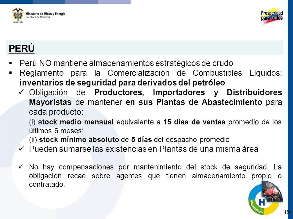 PERÚ Perú NO mantiene almacenamientos estratégicos de crudo Reglamento para la Comercialización de Combustibles Líquidos: inventarios de seguridad par