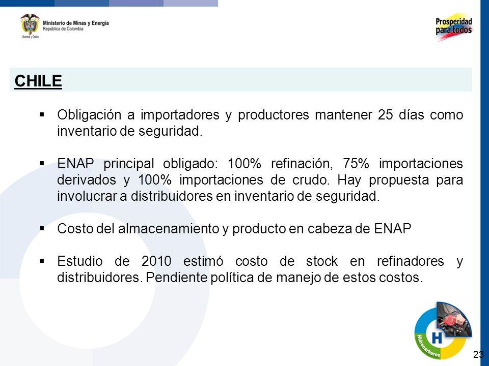 CHILE Obligación a importadores y productores mantener 25 días como inventario de seguridad. ENAP principal obligado: 100% refinación, 75% importacion