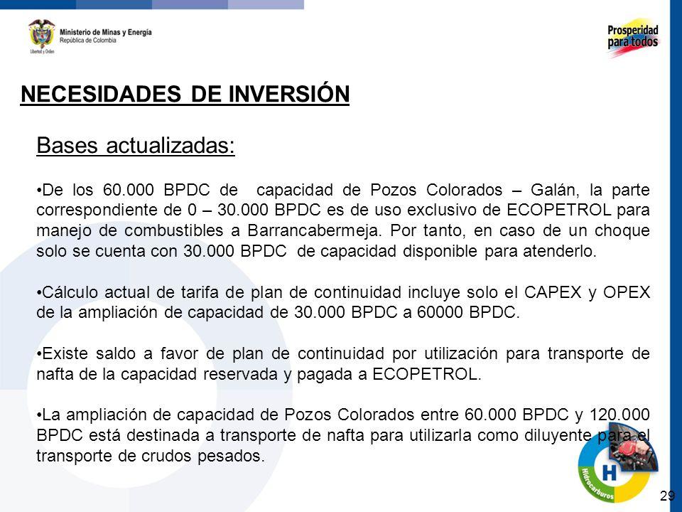 29 NECESIDADES DE INVERSIÓN Bases actualizadas: De los 60.000 BPDC de capacidad de Pozos Colorados – Galán, la parte correspondiente de 0 – 30.000 BPDC es de uso exclusivo de ECOPETROL para manejo de combustibles a Barrancabermeja.