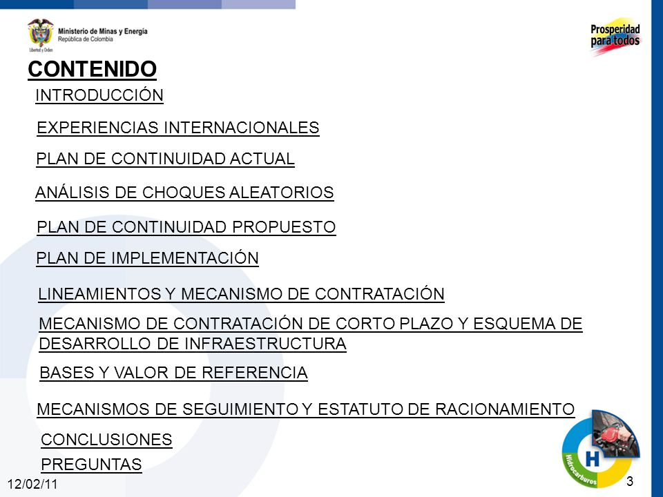 12/02/11 3 INTRODUCCIÓN EXPERIENCIAS INTERNACIONALES PLAN DE CONTINUIDAD ACTUAL ANÁLISIS DE CHOQUES ALEATORIOS PLAN DE CONTINUIDAD PROPUESTO CONTENIDO PLAN DE IMPLEMENTACIÓN LINEAMIENTOS Y MECANISMO DE CONTRATACIÓN MECANISMO DE CONTRATACIÓN DE CORTO PLAZO Y ESQUEMA DE DESARROLLO DE INFRAESTRUCTURA BASES Y VALOR DE REFERENCIA CONCLUSIONES MECANISMOS DE SEGUIMIENTO Y ESTATUTO DE RACIONAMIENTO PREGUNTAS