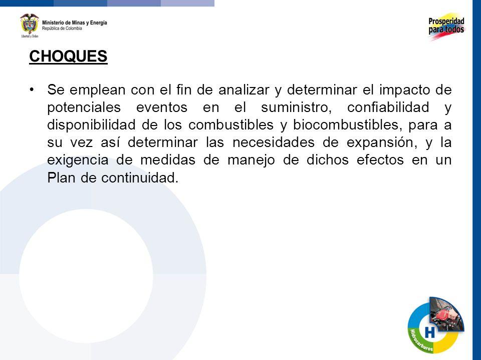 Se emplean con el fin de analizar y determinar el impacto de potenciales eventos en el suministro, confiabilidad y disponibilidad de los combustibles y biocombustibles, para a su vez así determinar las necesidades de expansión, y la exigencia de medidas de manejo de dichos efectos en un Plan de continuidad.