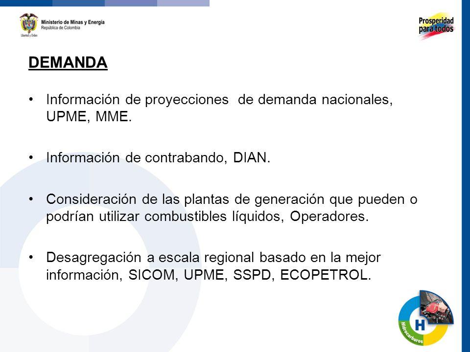 Información de proyecciones de demanda nacionales, UPME, MME. Información de contrabando, DIAN. Consideración de las plantas de generación que pueden