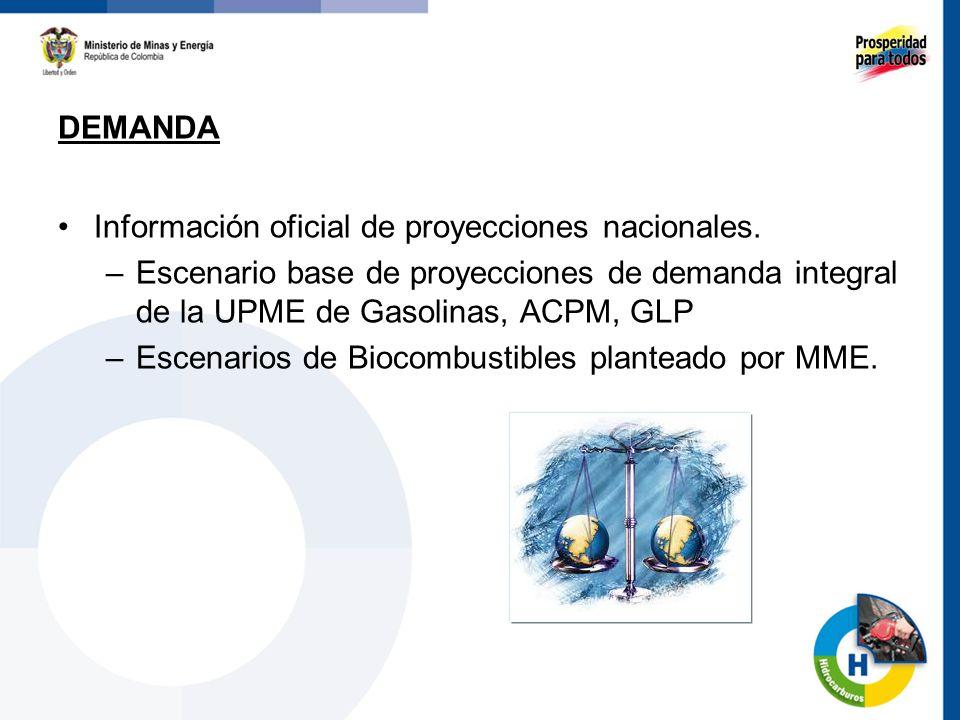 Información oficial de proyecciones nacionales. –Escenario base de proyecciones de demanda integral de la UPME de Gasolinas, ACPM, GLP –Escenarios de