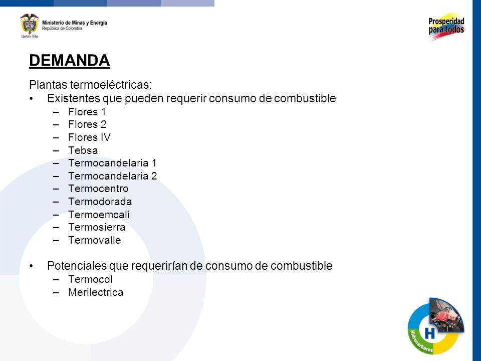 Plantas termoeléctricas: Existentes que pueden requerir consumo de combustible –Flores 1 –Flores 2 –Flores IV –Tebsa –Termocandelaria 1 –Termocandelar