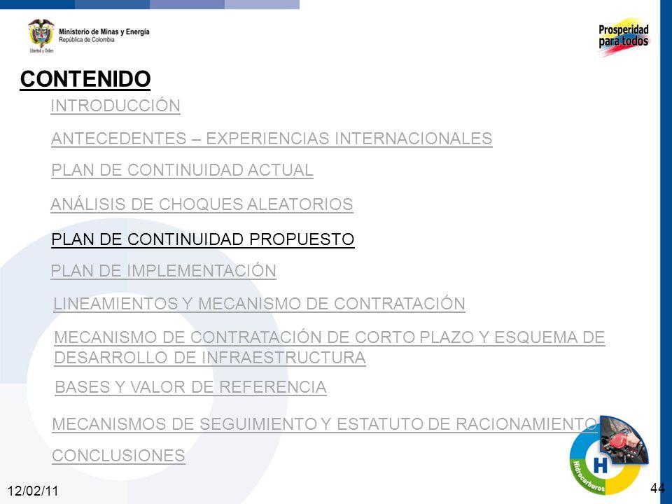 12/02/11 44 INTRODUCCIÓN ANTECEDENTES – EXPERIENCIAS INTERNACIONALES PLAN DE CONTINUIDAD ACTUAL ANÁLISIS DE CHOQUES ALEATORIOS PLAN DE CONTINUIDAD PROPUESTO CONTENIDO PLAN DE IMPLEMENTACIÓN LINEAMIENTOS Y MECANISMO DE CONTRATACIÓN MECANISMO DE CONTRATACIÓN DE CORTO PLAZO Y ESQUEMA DE DESARROLLO DE INFRAESTRUCTURA BASES Y VALOR DE REFERENCIA CONCLUSIONES MECANISMOS DE SEGUIMIENTO Y ESTATUTO DE RACIONAMIENTO