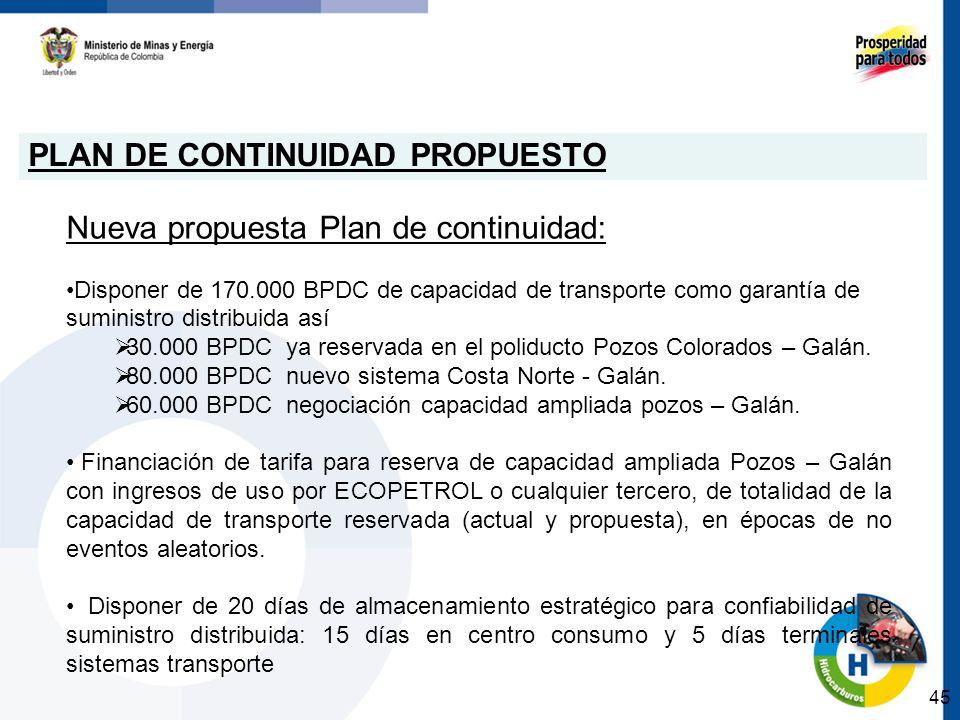 PLAN DE CONTINUIDAD PROPUESTO 45 Nueva propuesta Plan de continuidad: Disponer de 170.000 BPDC de capacidad de transporte como garantía de suministro