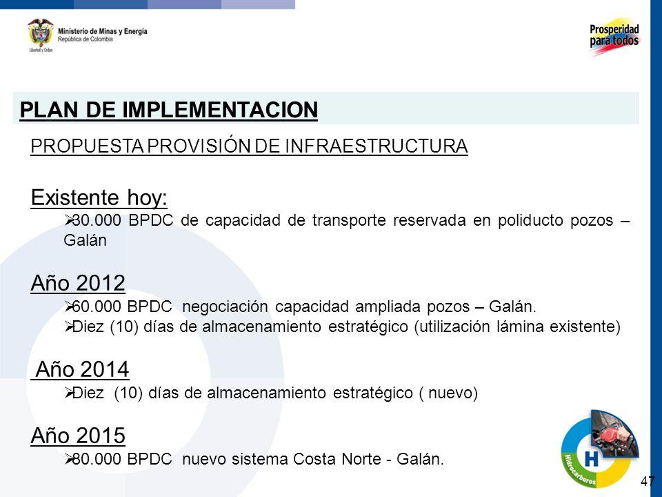 PLAN DE IMPLEMENTACION 47 PROPUESTA PROVISIÓN DE INFRAESTRUCTURA Existente hoy: 30.000 BPDC de capacidad de transporte reservada en poliducto pozos – Galán Año 2012 60.000 BPDC negociación capacidad ampliada pozos – Galán.