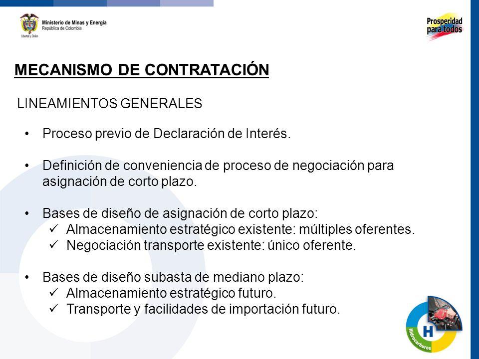 LINEAMIENTOS GENERALES 50 Proceso previo de Declaración de Interés. Definición de conveniencia de proceso de negociación para asignación de corto plaz