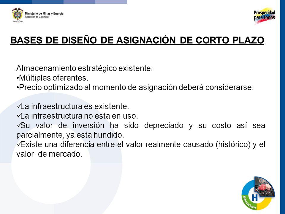 53 BASES DE DISEÑO DE ASIGNACIÓN DE CORTO PLAZO Almacenamiento estratégico existente: Múltiples oferentes.