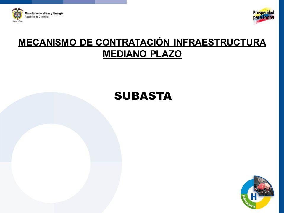 SUBASTA MECANISMO DE CONTRATACIÓN INFRAESTRUCTURA MEDIANO PLAZO