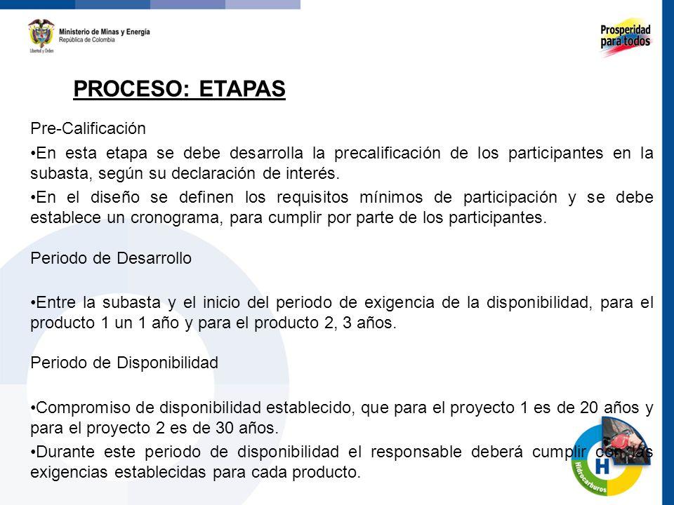PROCESO: ETAPAS 56 Pre-Calificación En esta etapa se debe desarrolla la precalificación de los participantes en la subasta, según su declaración de in