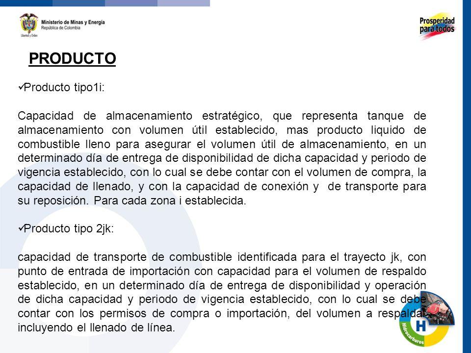 PRODUCTO 57 Producto tipo1i: Capacidad de almacenamiento estratégico, que representa tanque de almacenamiento con volumen útil establecido, mas produc