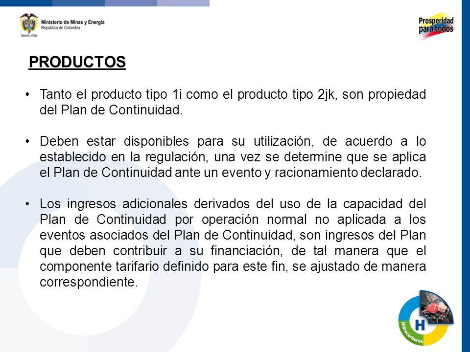 PRODUCTOS 58 Tanto el producto tipo 1i como el producto tipo 2jk, son propiedad del Plan de Continuidad. Deben estar disponibles para su utilización,