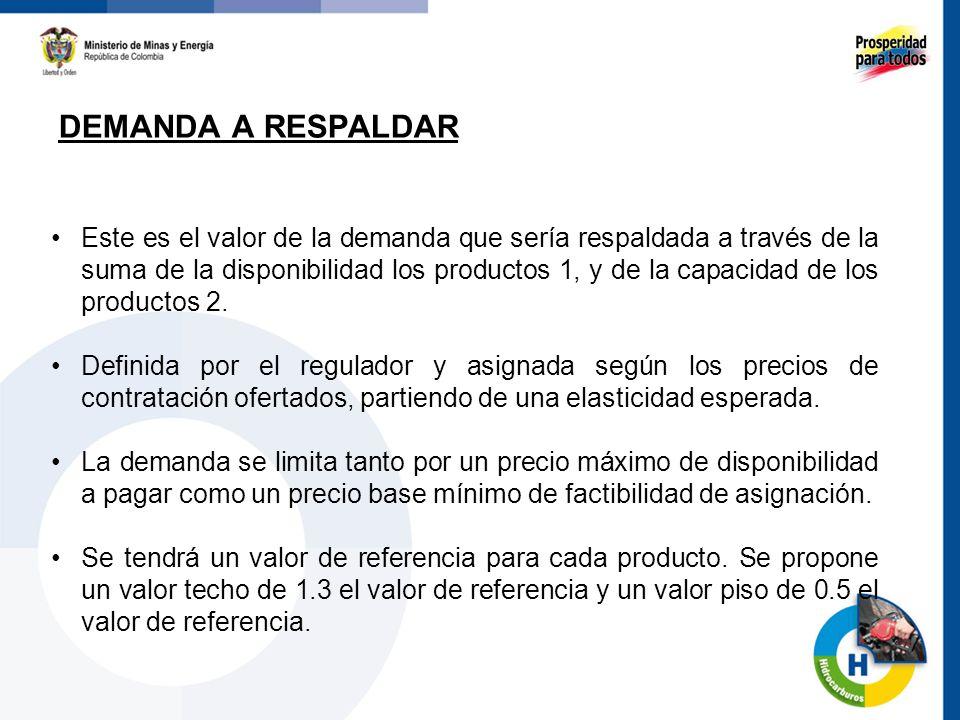 DEMANDA A RESPALDAR 59 Este es el valor de la demanda que sería respaldada a través de la suma de la disponibilidad los productos 1, y de la capacidad