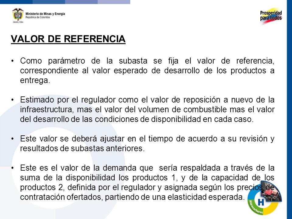 VALOR DE REFERENCIA 61 Como parámetro de la subasta se fija el valor de referencia, correspondiente al valor esperado de desarrollo de los productos a