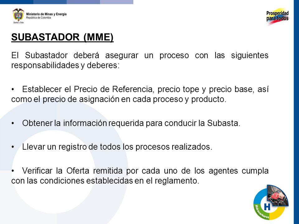 SUBASTADOR (MME) 63 El Subastador deberá asegurar un proceso con las siguientes responsabilidades y deberes: Establecer el Precio de Referencia, preci