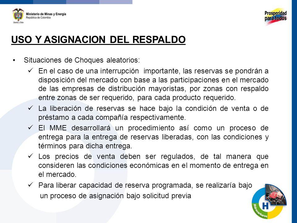 USO Y ASIGNACION DEL RESPALDO 68 Situaciones de Choques aleatorios: En el caso de una interrupción importante, las reservas se pondrán a disposición d