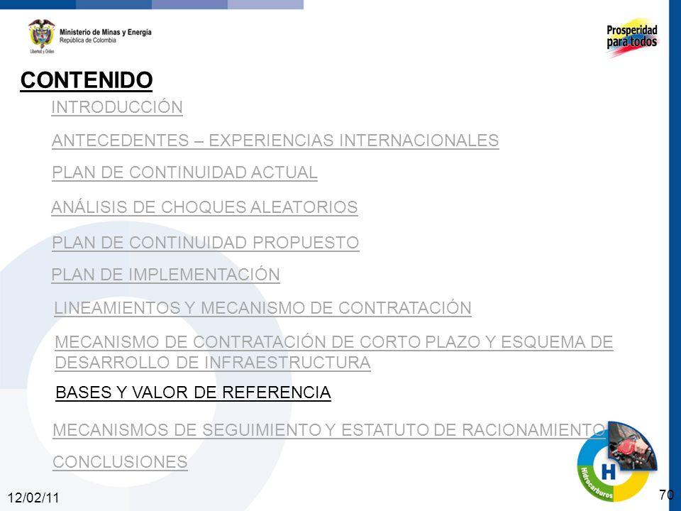 12/02/11 70 INTRODUCCIÓN ANTECEDENTES – EXPERIENCIAS INTERNACIONALES PLAN DE CONTINUIDAD ACTUAL ANÁLISIS DE CHOQUES ALEATORIOS PLAN DE CONTINUIDAD PROPUESTO CONTENIDO PLAN DE IMPLEMENTACIÓN LINEAMIENTOS Y MECANISMO DE CONTRATACIÓN MECANISMO DE CONTRATACIÓN DE CORTO PLAZO Y ESQUEMA DE DESARROLLO DE INFRAESTRUCTURA BASES Y VALOR DE REFERENCIA CONCLUSIONES MECANISMOS DE SEGUIMIENTO Y ESTATUTO DE RACIONAMIENTO