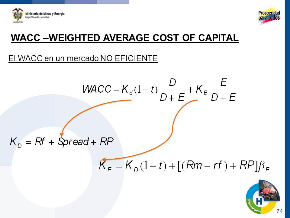 74 WACC –WEIGHTED AVERAGE COST OF CAPITAL El WACC en un mercado NO EFICIENTE