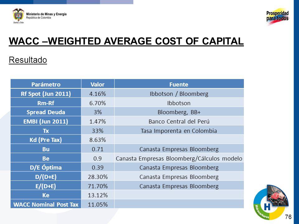 76 ParámetroValorFuente Rf Spot (Jun 2011)4.16%Ibbotson / Bloomberg Rm-Rf6.70%Ibbotson Spread Deuda3%Bloomberg, BB+ EMBI (Jun 2011)1.47%Banco Central del Perú Tx33%Tasa Imporenta en Colombia Kd (Pre Tax)8.63% Bu0.71Canasta Empresas Bloomberg Be0.9Canasta Empresas Bloomberg/Cálculos modelo D/E Óptima0.39Canasta Empresas Bloomberg D/(D+E)28.30%Canasta Empresas Bloomberg E/(D+E)71.70%Canasta Empresas Bloomberg Ke13.12% WACC Nominal Post Tax11.05% WACC –WEIGHTED AVERAGE COST OF CAPITAL Resultado