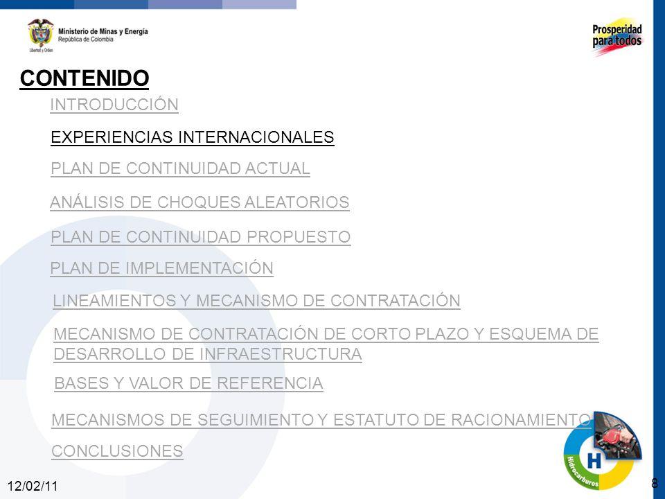 12/02/11 8 INTRODUCCIÓN EXPERIENCIAS INTERNACIONALES PLAN DE CONTINUIDAD ACTUAL ANÁLISIS DE CHOQUES ALEATORIOS PLAN DE CONTINUIDAD PROPUESTO CONTENIDO PLAN DE IMPLEMENTACIÓN LINEAMIENTOS Y MECANISMO DE CONTRATACIÓN MECANISMO DE CONTRATACIÓN DE CORTO PLAZO Y ESQUEMA DE DESARROLLO DE INFRAESTRUCTURA BASES Y VALOR DE REFERENCIA CONCLUSIONES MECANISMOS DE SEGUIMIENTO Y ESTATUTO DE RACIONAMIENTO