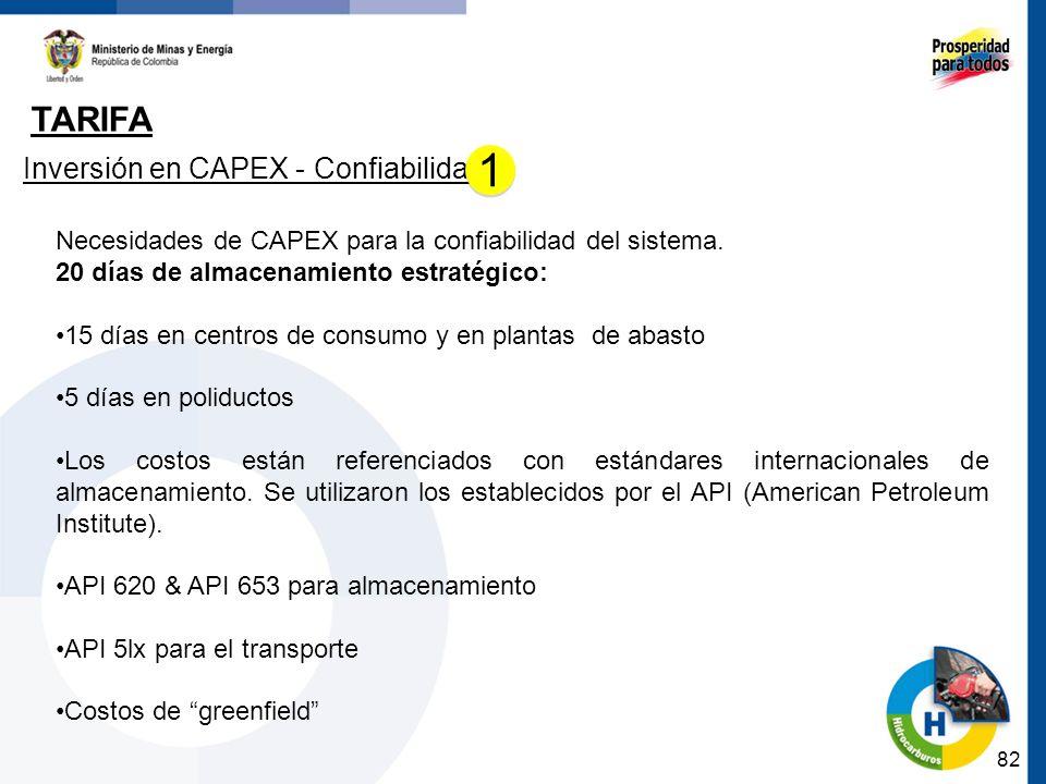 82 TARIFA Inversión en CAPEX - Confiabilidad Necesidades de CAPEX para la confiabilidad del sistema. 20 días de almacenamiento estratégico: 15 días en