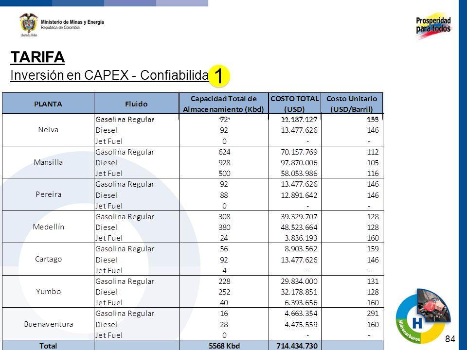 84 TARIFA Inversión en CAPEX - Confiabilidad 1 1