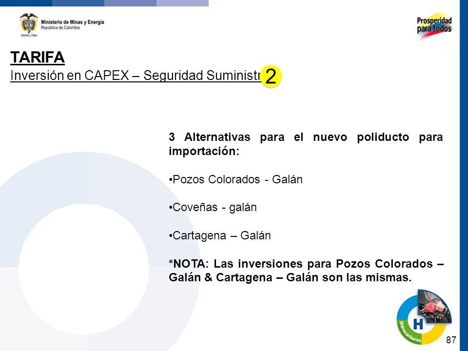 87 TARIFA Inversión en CAPEX – Seguridad Suministro 3 Alternativas para el nuevo poliducto para importación: Pozos Colorados - Galán Coveñas - galán Cartagena – Galán *NOTA: Las inversiones para Pozos Colorados – Galán & Cartagena – Galán son las mismas.
